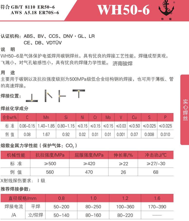 武汉铁锚WH50-6碳钢雷竞技网站2_副本.jpg